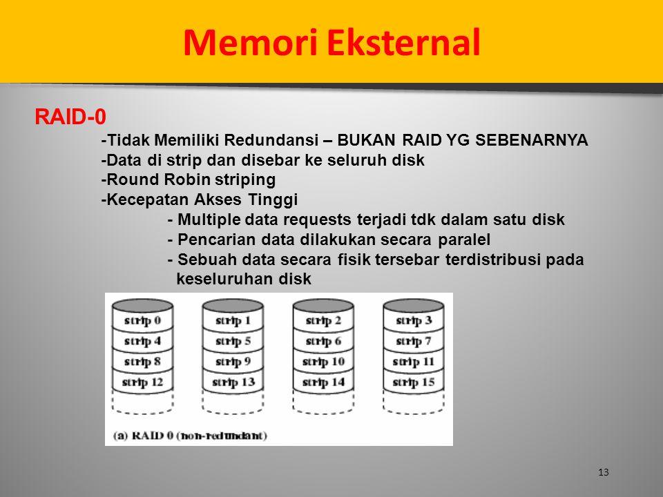 13 Memori Eksternal RAID-0 -Tidak Memiliki Redundansi – BUKAN RAID YG SEBENARNYA -Data di strip dan disebar ke seluruh disk -Round Robin striping -Kec