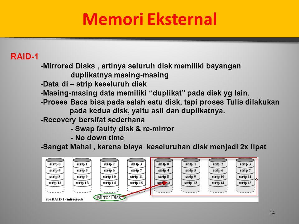 14 Memori Eksternal RAID-1 -Mirrored Disks, artinya seluruh disk memiliki bayangan duplikatnya masing-masing -Data di – strip keseluruh disk -Masing-m