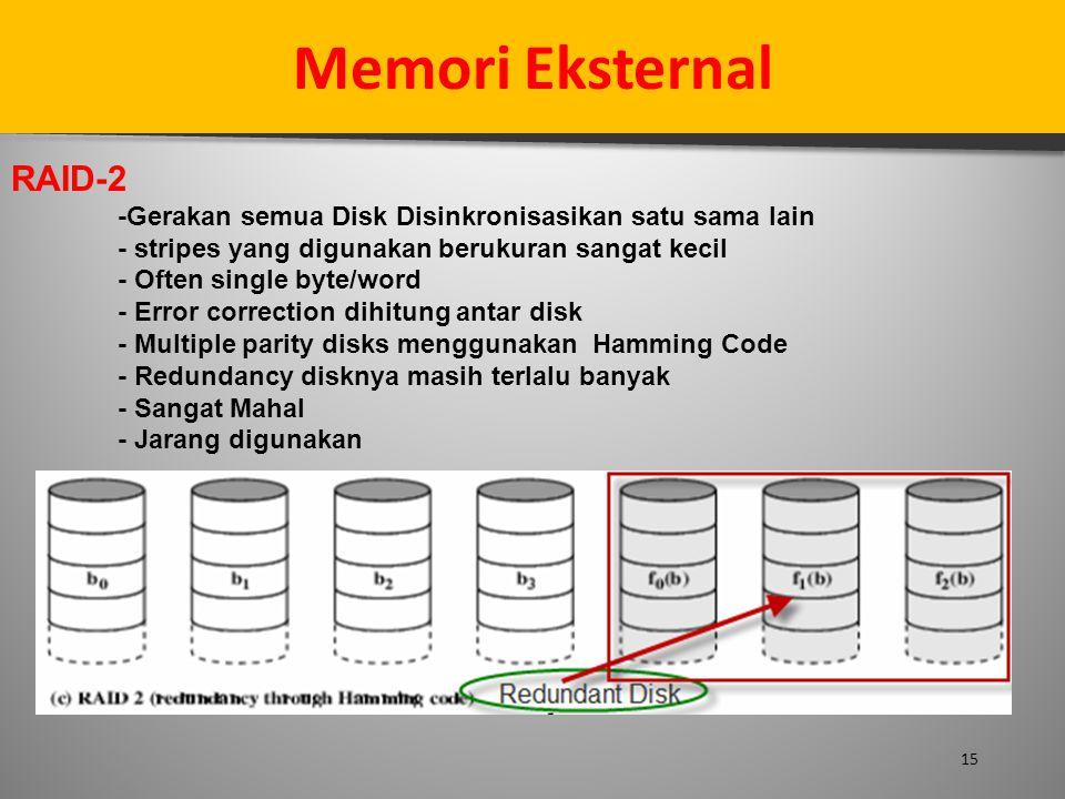 15 Memori Eksternal RAID-2 -Gerakan semua Disk Disinkronisasikan satu sama lain - stripes yang digunakan berukuran sangat kecil - Often single byte/wo