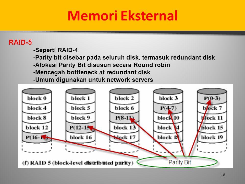 18 Memori Eksternal RAID-5 -Seperti RAID-4 -Parity bit disebar pada seluruh disk, termasuk redundant disk -Alokasi Parity Bit disusun secara Round rob