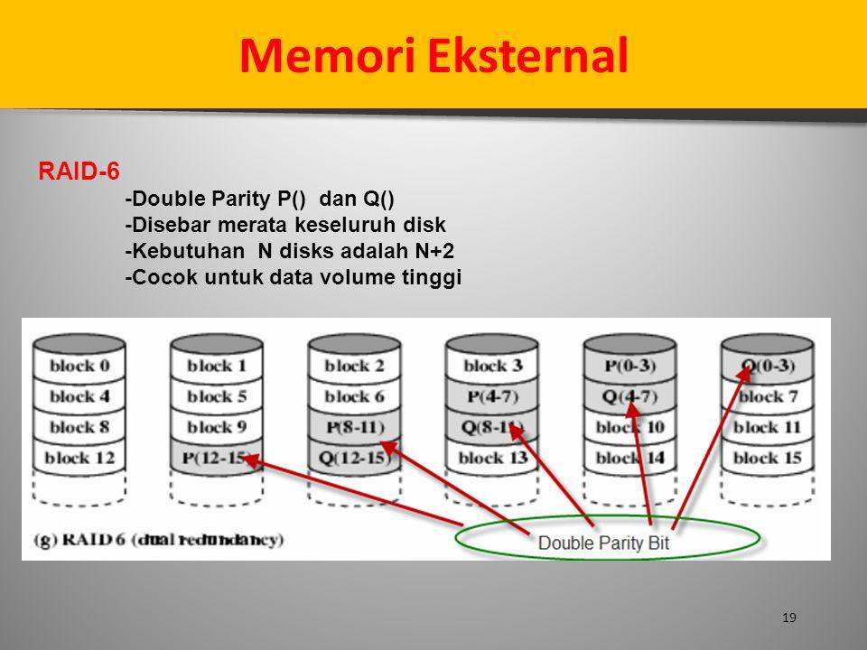 19 Memori Eksternal RAID-6 -Double Parity P() dan Q() -Disebar merata keseluruh disk -Kebutuhan N disks adalah N+2 -Cocok untuk data volume tinggi
