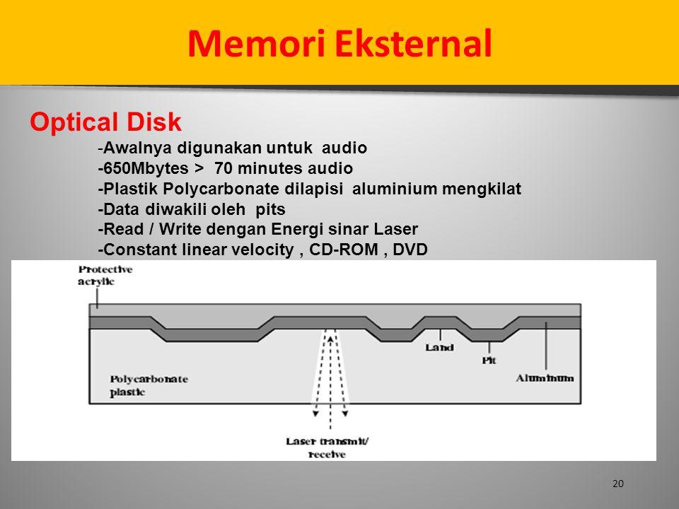 20 Memori Eksternal Optical Disk -Awalnya digunakan untuk audio -650Mbytes > 70 minutes audio -Plastik Polycarbonate dilapisi aluminium mengkilat -Dat