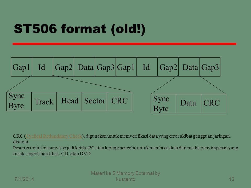 11 Pencarian Sector zHarus dapat mengenali awal suatu track dan sector zFormat disk yMenambahkan informasi tambahan yMemberi tanda awal track dan sector 7/1/2014 Materi ke 5 Memory External by kustanto