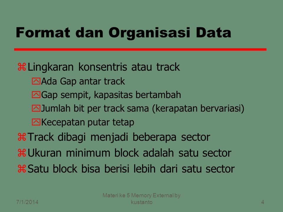 4 Format dan Organisasi Data zLingkaran konsentris atau track yAda Gap antar track yGap sempit, kapasitas bertambah yJumlah bit per track sama (kerapatan bervariasi) yKecepatan putar tetap zTrack dibagi menjadi beberapa sector zUkuran minimum block adalah satu sector zSatu block bisa berisi lebih dari satu sector 7/1/2014 Materi ke 5 Memory External by kustanto
