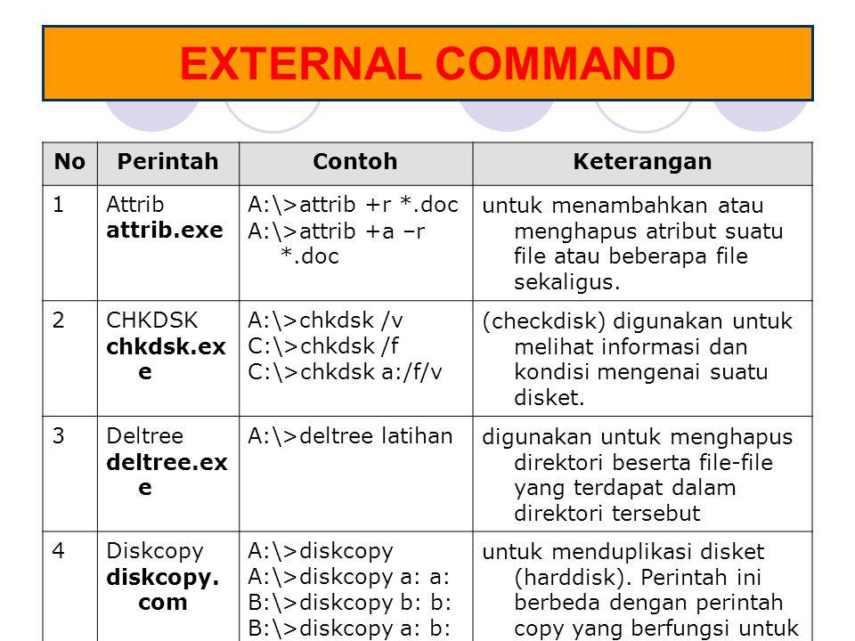 EXTERNAL COMMAND NoPerintahContohKeterangan 1Attrib attrib.exe A:\>attrib +r *.doc A:\>attrib +a –r *.doc untuk menambahkan atau menghapus atribut sua