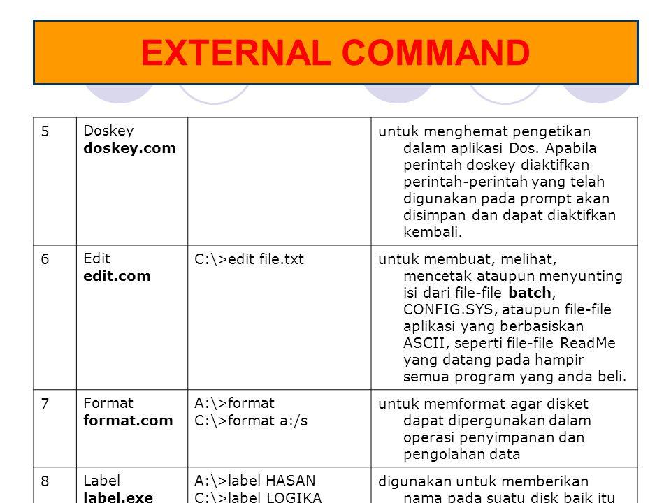 EXTERNAL COMMAND 11Move move.exe A:\>move *.* a:\logika A:\>move a:\logika a:\pusat A:\>move c:\mydocu~1 a: digunakan untuk memindahkan file dari satu direktori ke direktori lain 12System sys.com C:\>sys a: A:\>sys b: digunakan untuk membuat sebuah disket menjadi disket yang bootable , yaitu disket yang dapat digunakan pada proses awal konfigurasi komputer yang berbasiskan DOS.