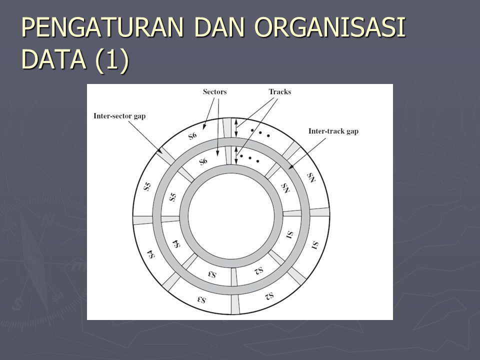 PENGATURAN DAN ORGANISASI DATA (1)