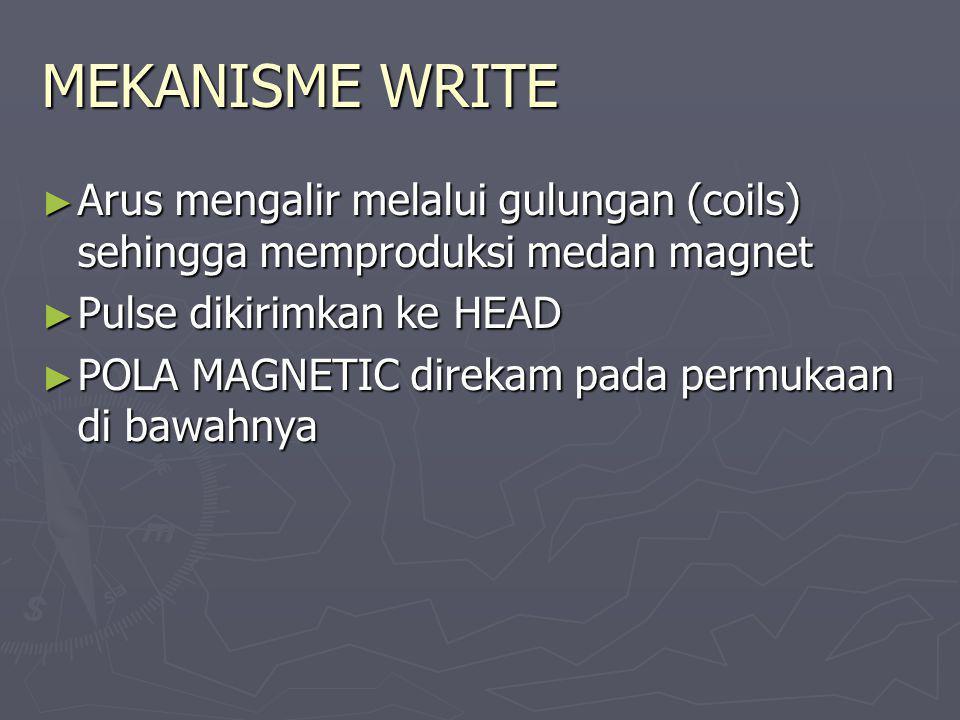 MEKANISME WRITE ► Arus mengalir melalui gulungan (coils) sehingga memproduksi medan magnet ► Pulse dikirimkan ke HEAD ► POLA MAGNETIC direkam pada per