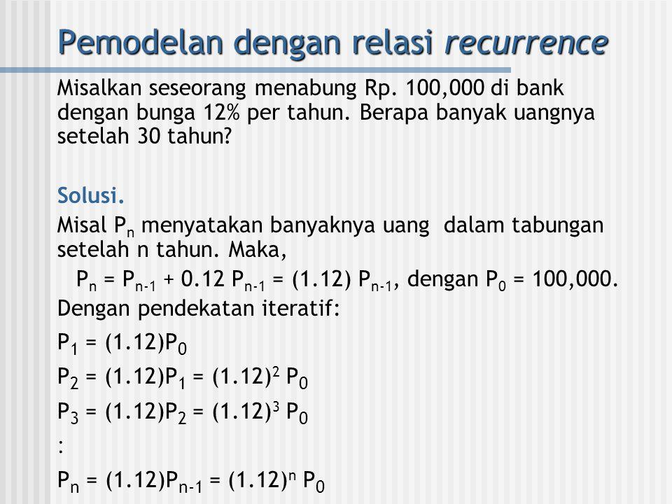 Pemodelan dengan relasi recurrence Misalkan seseorang menabung Rp. 100,000 di bank dengan bunga 12% per tahun. Berapa banyak uangnya setelah 30 tahun?