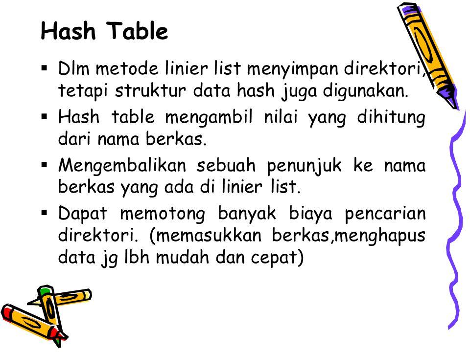 Hash Table  Dlm metode linier list menyimpan direktori, tetapi struktur data hash juga digunakan.  Hash table mengambil nilai yang dihitung dari nam