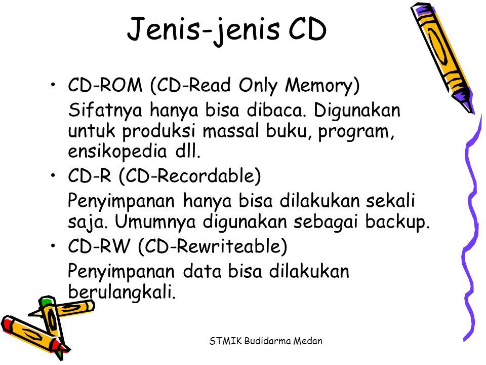 STMIK Budidarma Medan Jenis-jenis CD •CD-ROM (CD-Read Only Memory) Sifatnya hanya bisa dibaca. Digunakan untuk produksi massal buku, program, ensikope