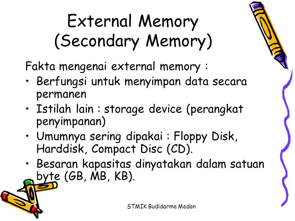 STMIK Budidarma Medan External Memory (Secondary Memory) Fakta mengenai external memory : •Berfungsi untuk menyimpan data secara permanen •Istilah lai
