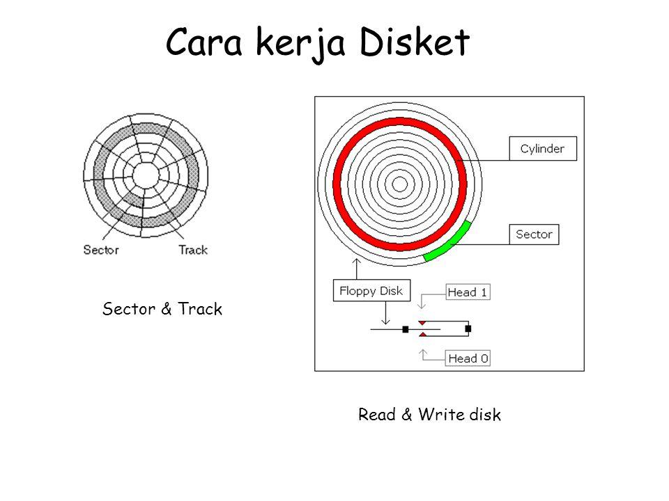 Cara kerja Disket Sector & Track Read & Write disk