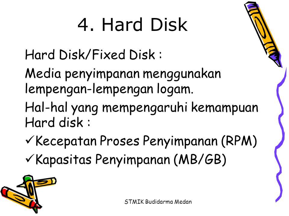 STMIK Budidarma Medan 4. Hard Disk Hard Disk/Fixed Disk : Media penyimpanan menggunakan lempengan-lempengan logam. Hal-hal yang mempengaruhi kemampuan