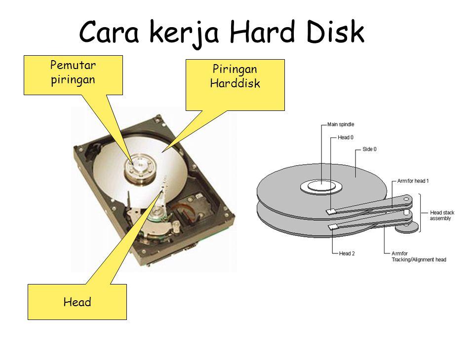 Cara kerja Hard Disk Piringan Harddisk Pemutar piringan Head