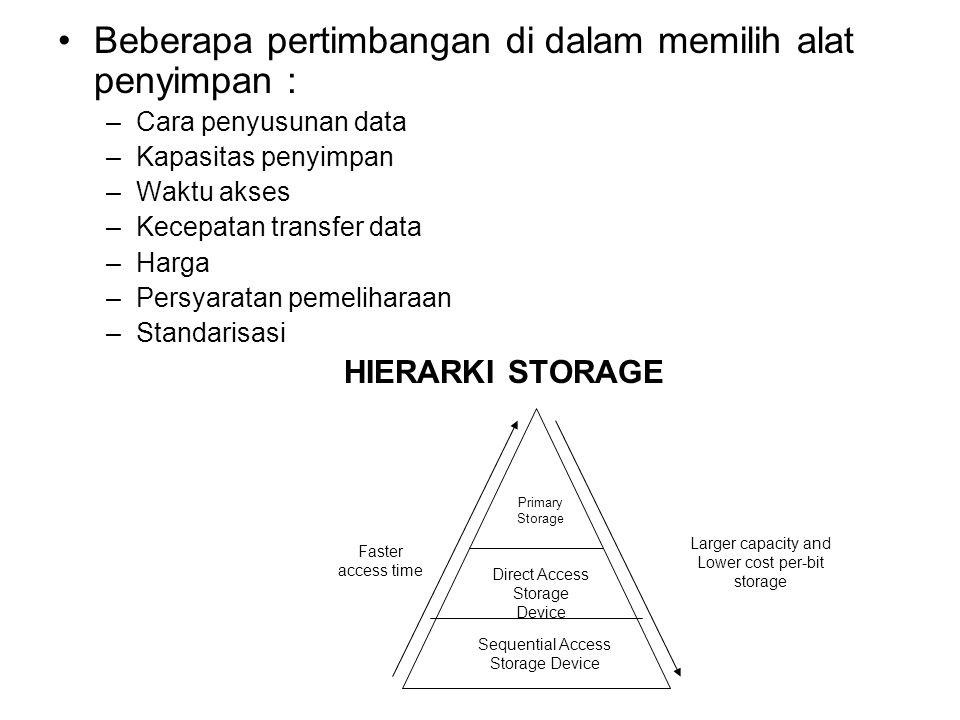 •Beberapa pertimbangan di dalam memilih alat penyimpan : –Cara penyusunan data –Kapasitas penyimpan –Waktu akses –Kecepatan transfer data –Harga –Persyaratan pemeliharaan –Standarisasi HIERARKI STORAGE Faster access time Larger capacity and Lower cost per-bit storage Sequential Access Storage Device Direct Access Storage Device Primary Storage
