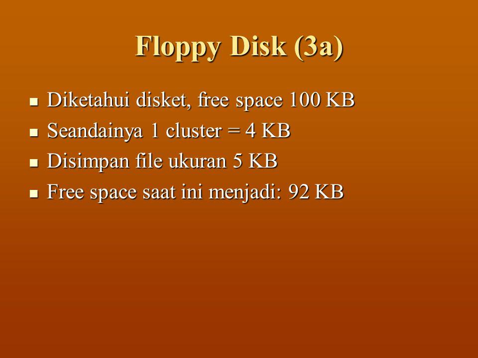 Floppy Disk (3a)  Diketahui disket, free space 100 KB  Seandainya 1 cluster = 4 KB  Disimpan file ukuran 5 KB  Free space saat ini menjadi: 92 KB