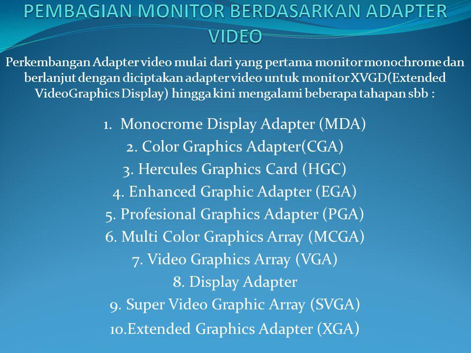 Perkembangan Adapter video mulai dari yang pertama monitor monochrome dan berlanjut dengan diciptakan adapter video untuk monitor XVGD(Extended VideoGraphics Display) hingga kini mengalami beberapa tahapan sbb : 1.