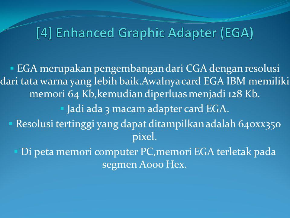  EGA merupakan pengembangan dari CGA dengan resolusi dari tata warna yang lebih baik.Awalnya card EGA IBM memiliki memori 64 Kb,kemudian diperluas menjadi 128 Kb.