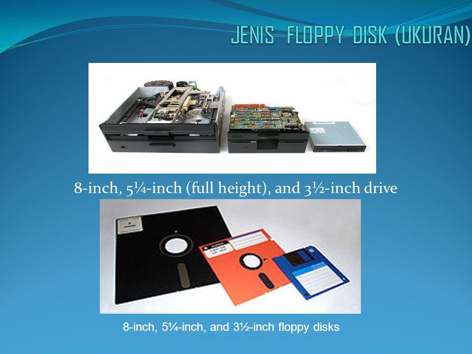 Zip drive merupakan teknologi terbaru yang dikembangkan utk mengatasi kapasitas floppy disk.