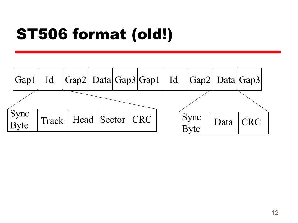 12 Gap1 IdGap2DataGap3 Gap1 IdGap2DataGap3 Track Sync Byte HeadSectorCRC Sync Byte DataCRC ST506 format (old!)