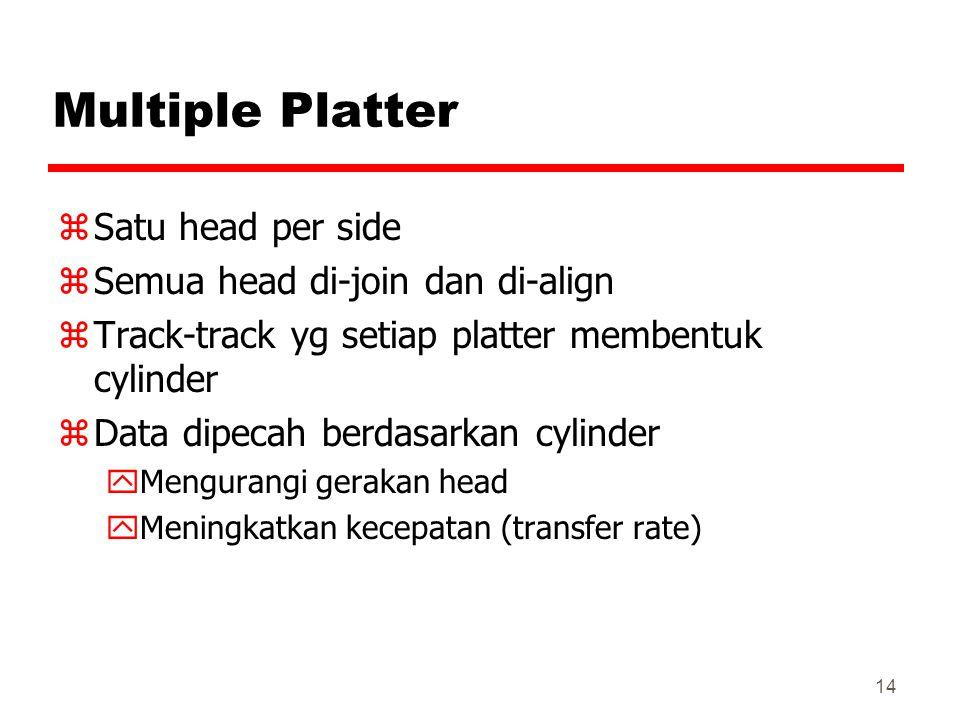 14 Multiple Platter zSatu head per side zSemua head di-join dan di-align zTrack-track yg setiap platter membentuk cylinder zData dipecah berdasarkan c