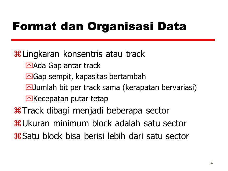 4 Format dan Organisasi Data zLingkaran konsentris atau track yAda Gap antar track yGap sempit, kapasitas bertambah yJumlah bit per track sama (kerapa