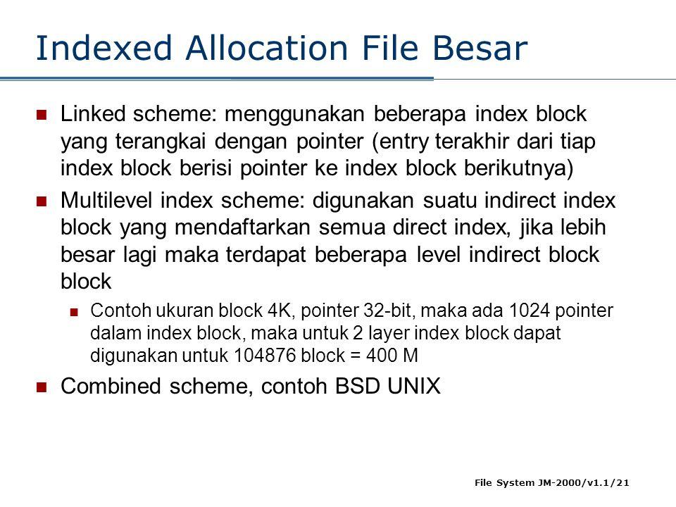 File System JM-2000/v1.1/21 Indexed Allocation File Besar  Linked scheme: menggunakan beberapa index block yang terangkai dengan pointer (entry terak
