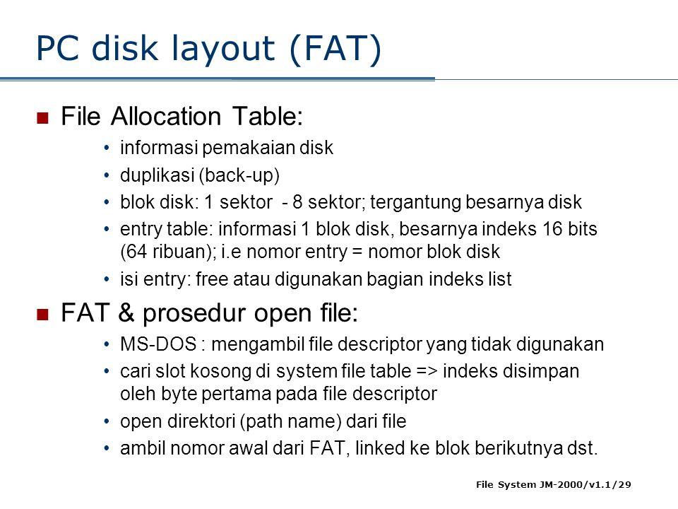 File System JM-2000/v1.1/29 PC disk layout (FAT)  File Allocation Table: •informasi pemakaian disk •duplikasi (back-up) •blok disk: 1 sektor - 8 sekt