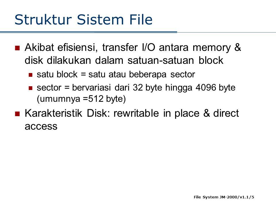 File System JM-2000/v1.1/5 Struktur Sistem File  Akibat efisiensi, transfer I/O antara memory & disk dilakukan dalam satuan-satuan block  satu block