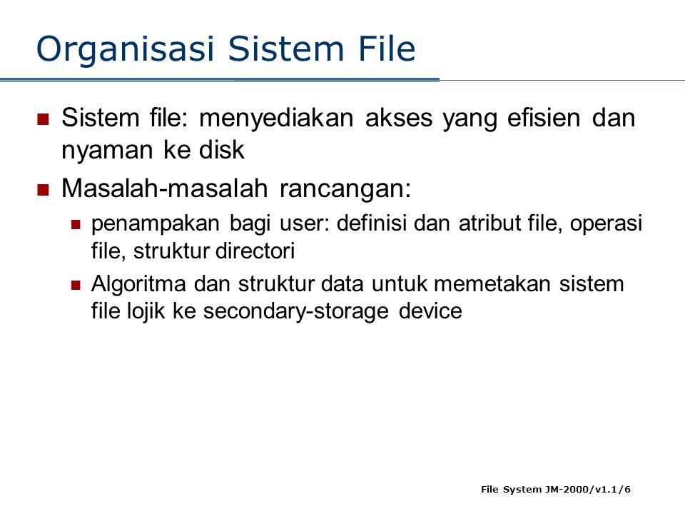 File System JM-2000/v1.1/6 Organisasi Sistem File  Sistem file: menyediakan akses yang efisien dan nyaman ke disk  Masalah-masalah rancangan:  pena