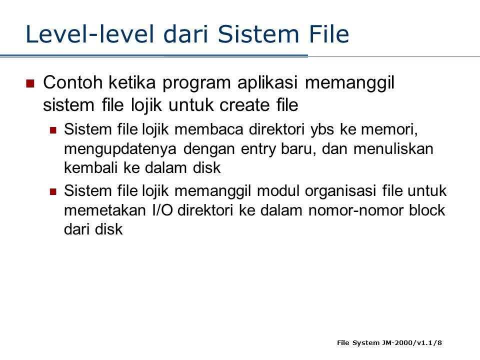 File System JM-2000/v1.1/8 Level-level dari Sistem File  Contoh ketika program aplikasi memanggil sistem file lojik untuk create file  Sistem file l