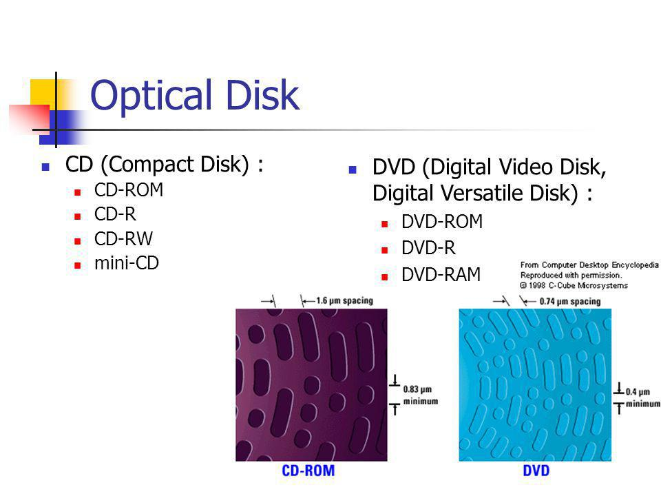 Optical Disk  CD (Compact Disk) :  CD-ROM  CD-R  CD-RW  mini-CD  DVD (Digital Video Disk, Digital Versatile Disk) :  DVD-ROM  DVD-R  DVD-RAM