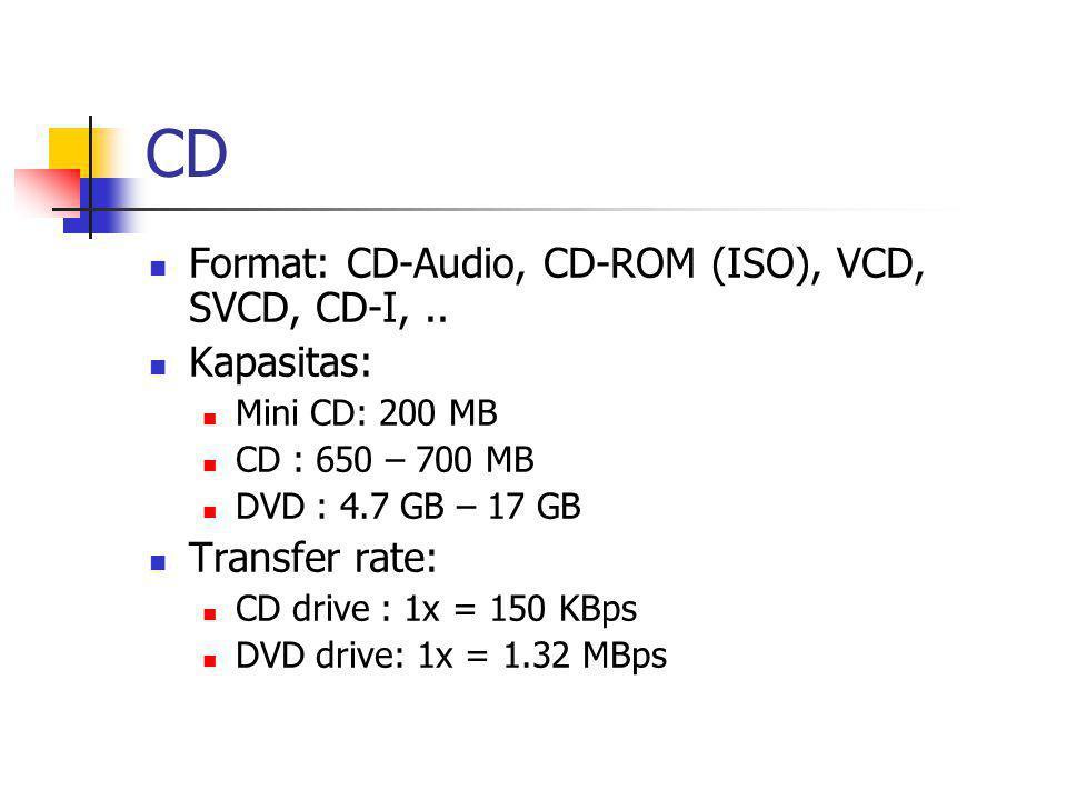 CD  Format: CD-Audio, CD-ROM (ISO), VCD, SVCD, CD-I,..