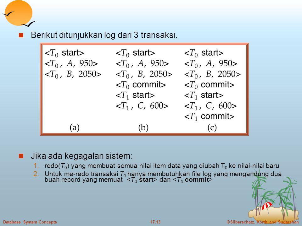©Silberschatz, Korth and Sudarshan17.13Database System Concepts  Berikut ditunjukkan log dari 3 transaksi.  Jika ada kegagalan sistem: 1. redo(T 0 )