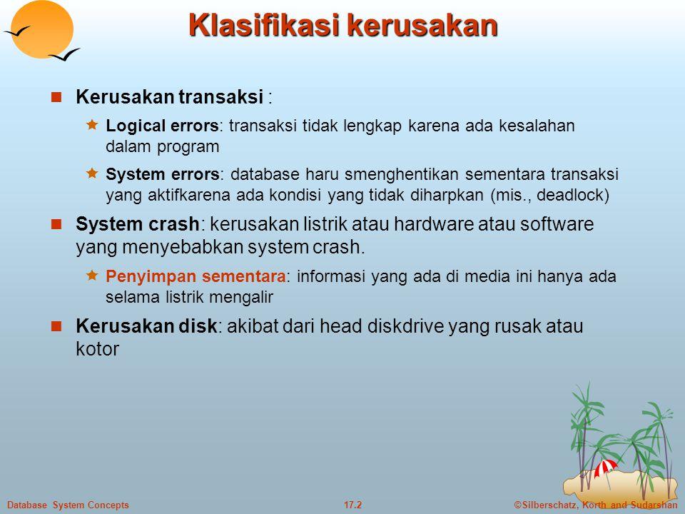 ©Silberschatz, Korth and Sudarshan17.2Database System Concepts Klasifikasi kerusakan  Kerusakan transaksi :  Logical errors: transaksi tidak lengkap