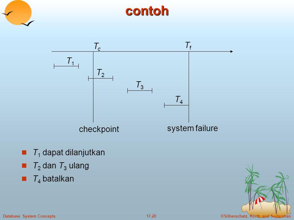 ©Silberschatz, Korth and Sudarshan17.20Database System Conceptscontoh  T 1 dapat dilanjutkan  T 2 dan T 3 ulang  T 4 batalkan TcTc TfTf T1T1 T2T2 T3T3 T4T4 checkpoint system failure