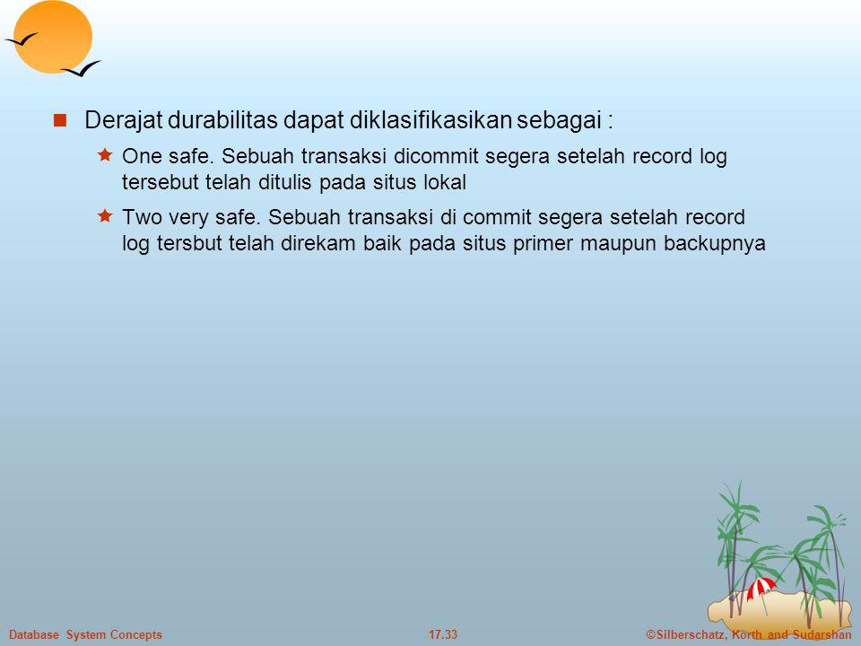 ©Silberschatz, Korth and Sudarshan17.33Database System Concepts  Derajat durabilitas dapat diklasifikasikan sebagai :  One safe.