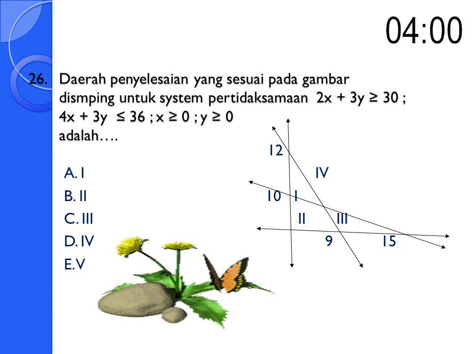 25.Nilai x dan y yang memenuhi adalah… \ A. x = -2 dan y = 1 B.