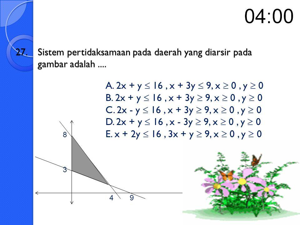 26. Daerah penyelesaian yang sesuai pada gambar dismping untuk system pertidaksamaan 2x + 3y ≥ 30 ; 4x + 3y ≤ 36 ; x ≥ 0 ; y ≥ 0 adalah…. 12 A. I IV B
