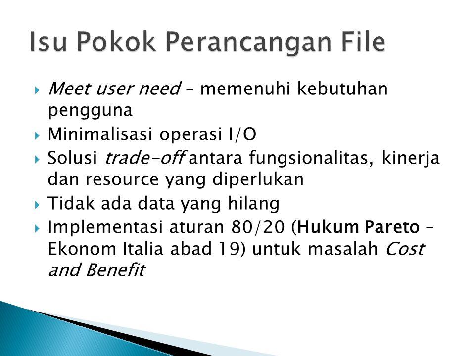 Application Program Pile Sequential file Indexed Sequential file Multiple Indexed file Hashed file Multi-ring file Library/Call system untuk manipulasi file dan direktori Abstraksi file dan direktori Manajemen penyimpanan sekunder Disk device driverTape device driver Sistem akses Sistem file Manajemen I/O