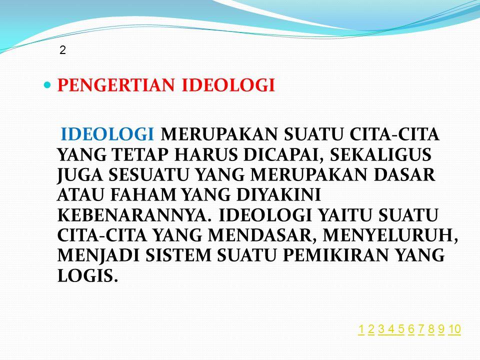 Etimologi Kata Ideologi pertama sekali diperkenalkan oleh filsuf Prancis Destutt de Tracy pada tahun 1796.