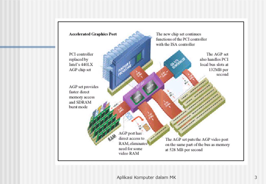 4 Storage vs Memory DeviceAccess Speed Cost per MB Memory CacheFastestHighest RAMFastHigh Storage Hard DiskMedium CD-ROMSlowLow Back-up TapeVery SlowLowest