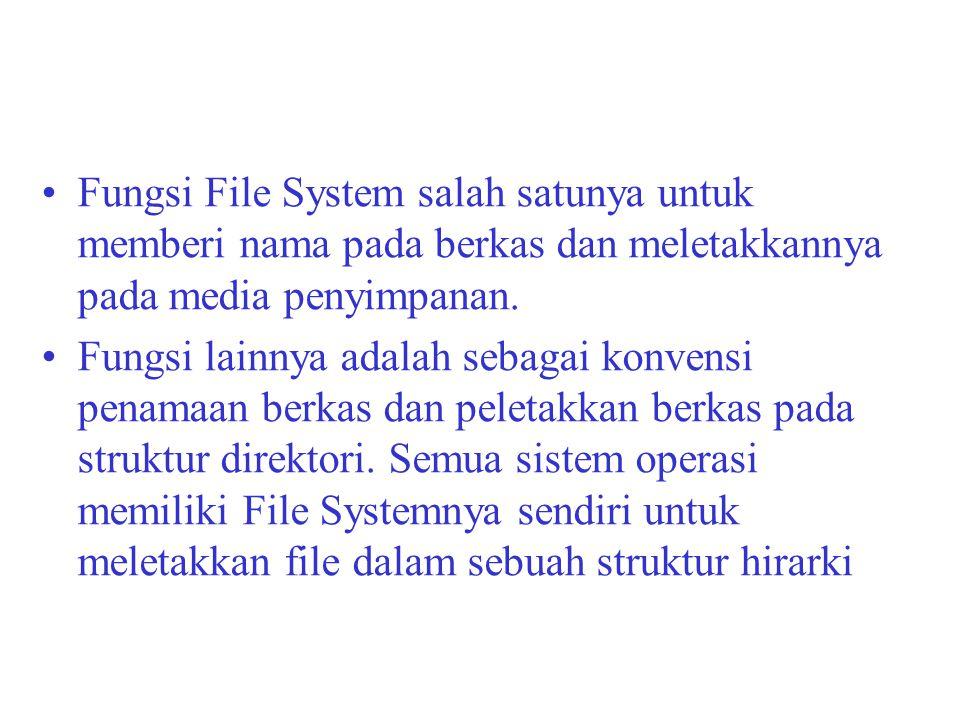 •Fungsi File System salah satunya untuk memberi nama pada berkas dan meletakkannya pada media penyimpanan. •Fungsi lainnya adalah sebagai konvensi pen