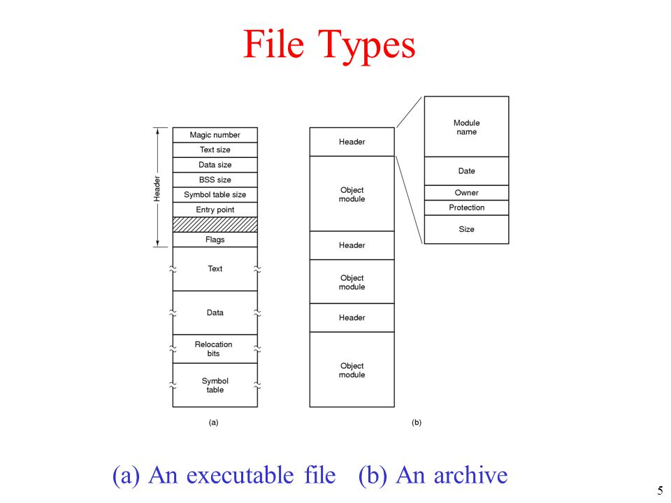 6 File Access •Sequential access –read all bytes/records from the beginning –cannot jump around, could rewind or back up –convenient when medium was mag tape •Random access –bytes/records read in any order –essential for data base systems –read can be … •move file marker (seek), then read or … •read and then move file marker