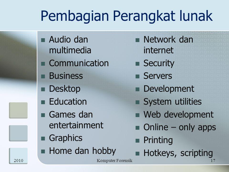 Pembagian Perangkat lunak  Audio dan multimedia  Communication  Business  Desktop  Education  Games dan entertainment  Graphics  Home dan hobb
