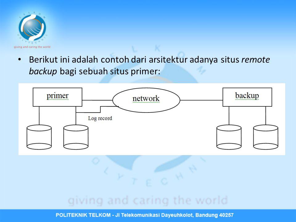• Berikut ini adalah contoh dari arsitektur adanya situs remote backup bagi sebuah situs primer: