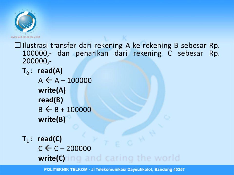  Ilustrasi transfer dari rekening A ke rekening B sebesar Rp. 100000,- dan penarikan dari rekening C sebesar Rp. 200000,- T 0 : read(A) A  A – 10000