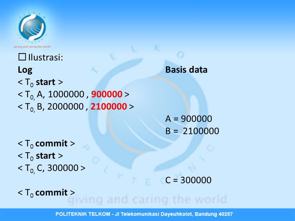  Ilustrasi: LogBasis data A = 900000 B = 2100000 C = 300000