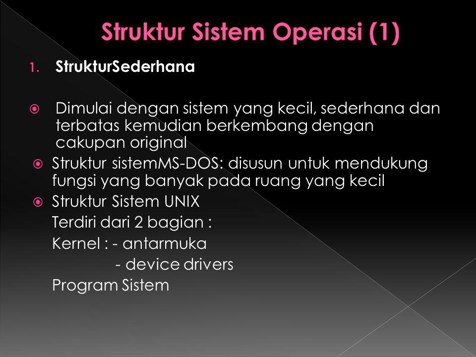 1. StrukturSederhana  Dimulai dengan sistem yang kecil, sederhana dan terbatas kemudian berkembang dengan cakupan original  Struktur sistemMS-DOS: d